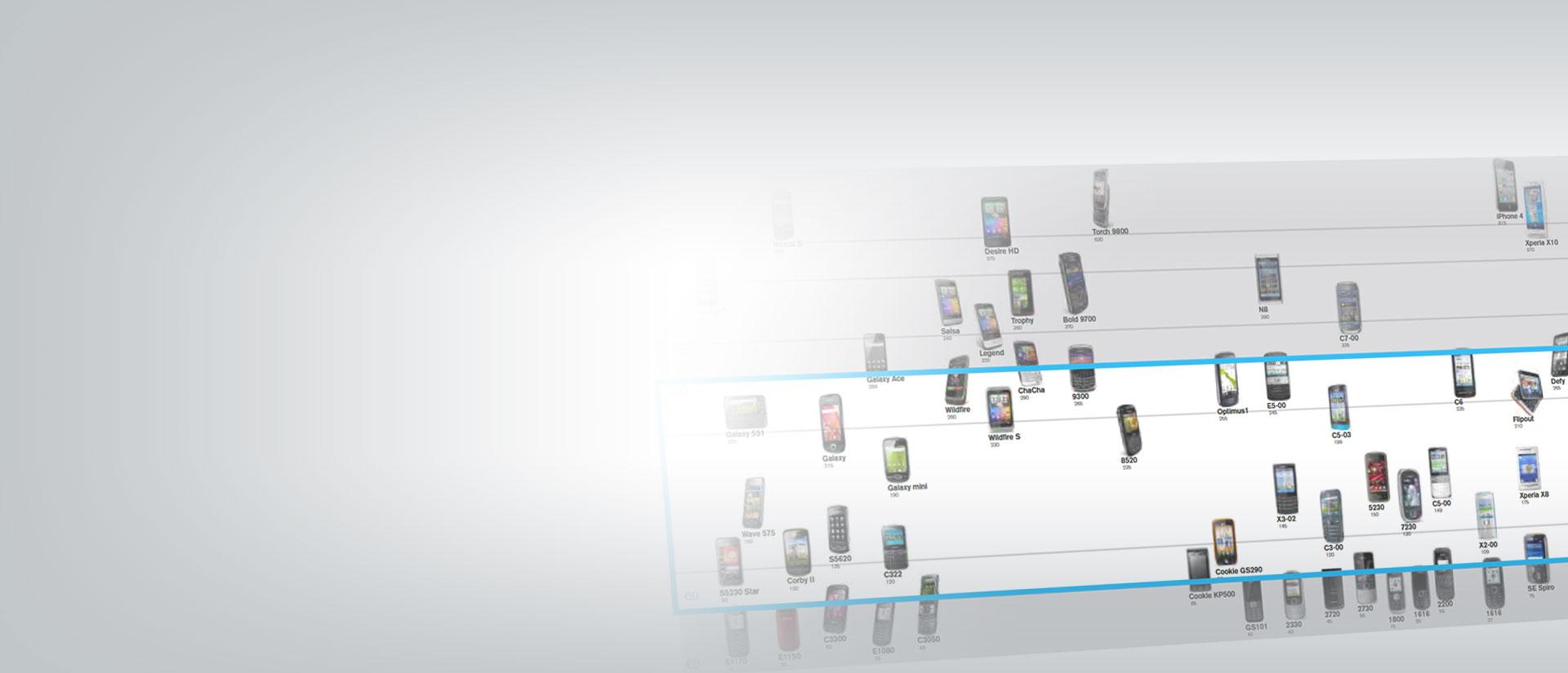 smartphones4.2